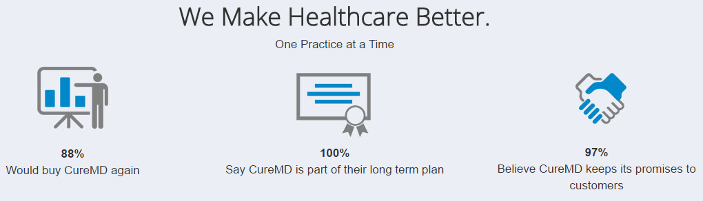 CureMD One Practice At A Time